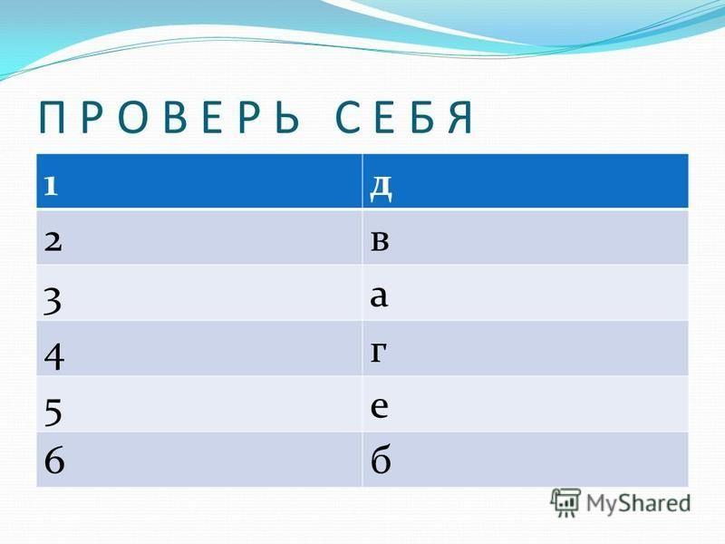 1 д 2 в 3 а 4 г 5 е 6 б