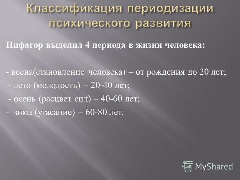 Пифагор выделил 4 периода в жизни человека : - весна ( становление человека ) – от рождения до 20 лет ; - лето ( молодость ) – 20-40 лет ; - осень ( расцвет сил ) – 40-60 лет ; - зима ( угасание ) – 60-80 лет.