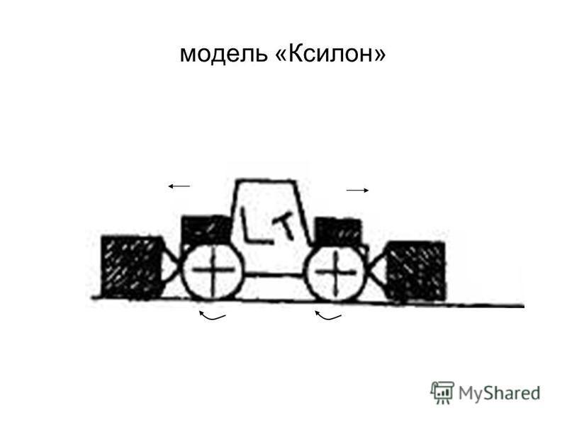 модель «Ксилон»
