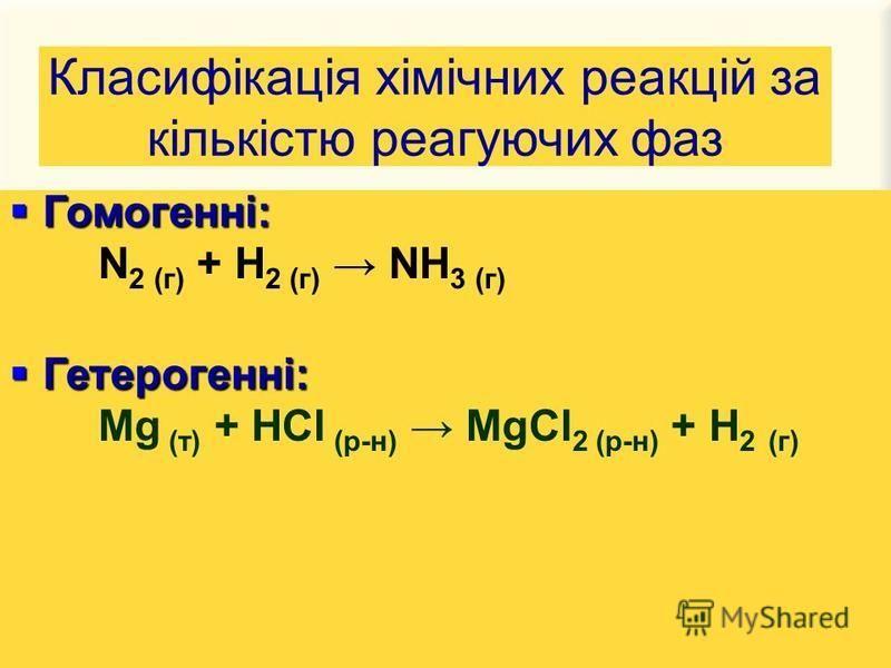 Гомогенні: Гомогенні: N 2 (г) + H 2 (г) NH 3 (г) Гетерогенні: Гетерогенні: Mg (т) + HCl (р-н) MgCl 2 (р-н) + H 2 (г) Класифікація хімічних реакцій за кількістю реагуючих фаз
