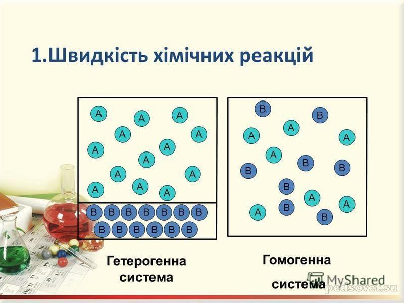 1.Швидкість хімічних реакцій А А А А А А В В В В В В В А В Гомогенна система В А А А А А А А А А А А А А ВВВВВВ ВВВВВВ Гетерогенна система