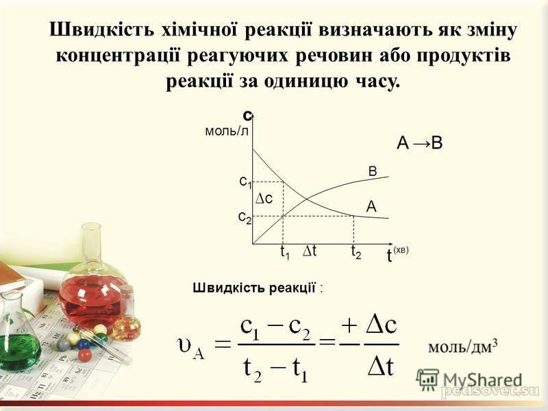 Швидкість хімічної реакції визначають як зміну концентрації реагуючих речовин або продуктів реакції за одиницю часу. с с1с1 с2с2 с А В моль/л (хв) t t t1t1 t2t2 A В Швидкість реакції :