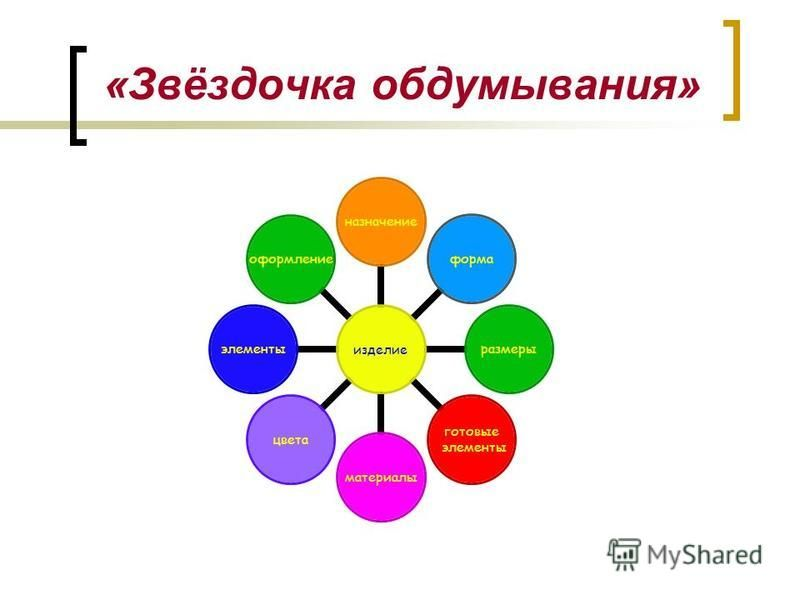 «Звёздочка обдумывания» изделие назначение форма размеры готовые элементы материалы цвета элементы оформление