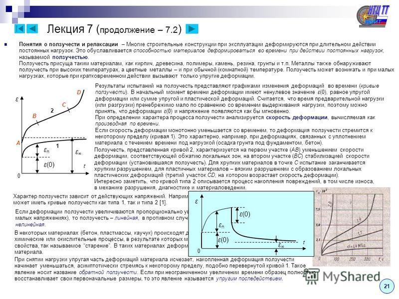 FТFТ F пц F O A B l Лекция 7 20 Диаграммы сжатия различных материалов – При сжатии поведение материала образца отличается от его поведения при растяжении. Диаграмма низкоуглеродистой стали – Начальный участок диаграммы является прямолинейным ( до точ