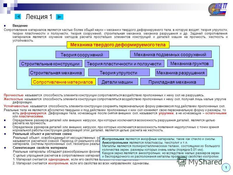 Содержание Лекция 1. Введение. Основные определения. Реальный объект и расчетная схема. Схематизация свойств материала и геометрии объекта. Внешние силы. Метод сечений. Внутренние усилия. Лекция 1. Лекция 2. Напряжения. Перемещения и деформации. Виды