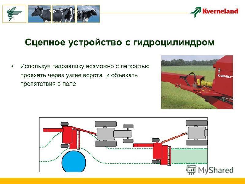 Сцепное устройство с гидроцилиндром Используя гидравлику возможно с легкостью проехать через узкие ворота и объехать препятствия в поле