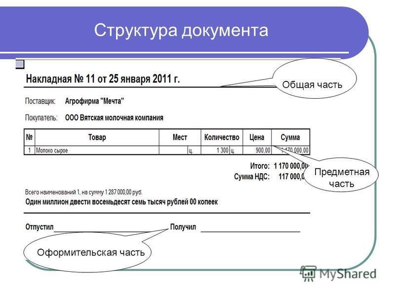 Структура документа Общая часть Предметная часть Оформительская часть