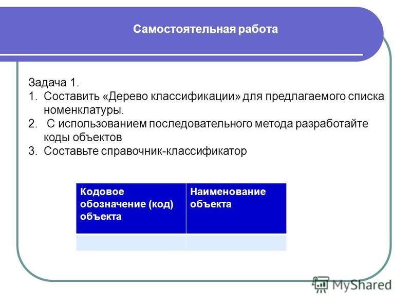 Самостоятельная работа Задача 1. 1. Составить «Дерево классификации» для предлагаемого списка номенклатуры. 2. С использованием последовательного метода разработайте коды объектов 3. Составьте справочник-классификатор Кодовое обозначение (код) объект