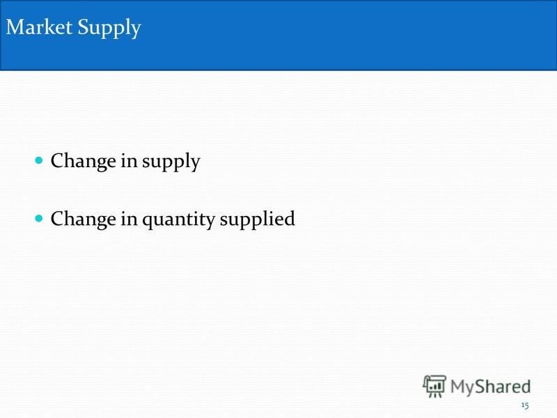 Change in supply Change in quantity supplied Market Supply 15