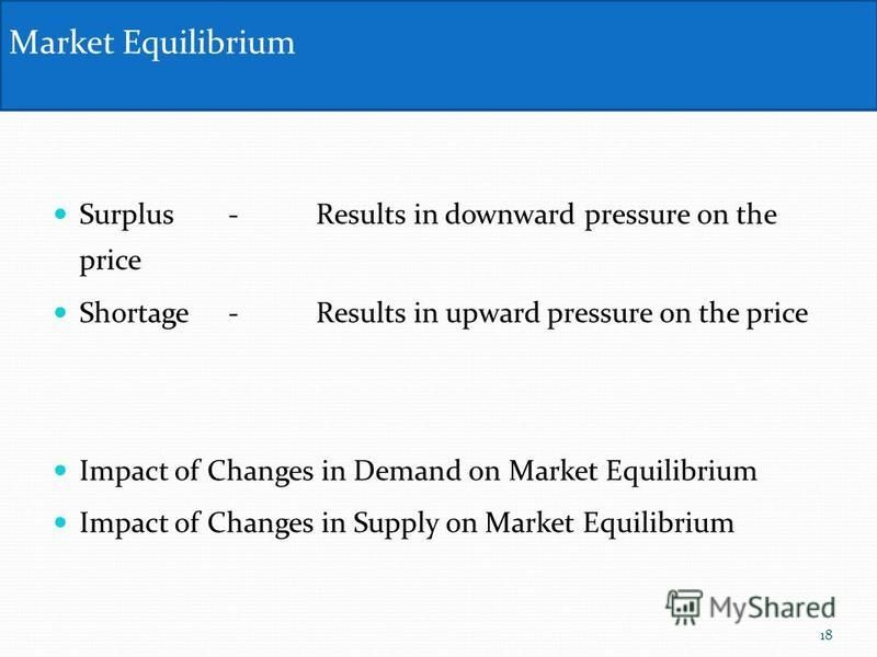 Surplus-Results in downward pressure on the price Shortage-Results in upward pressure on the price Impact of Changes in Demand on Market Equilibrium Impact of Changes in Supply on Market Equilibrium Market Equilibrium 18