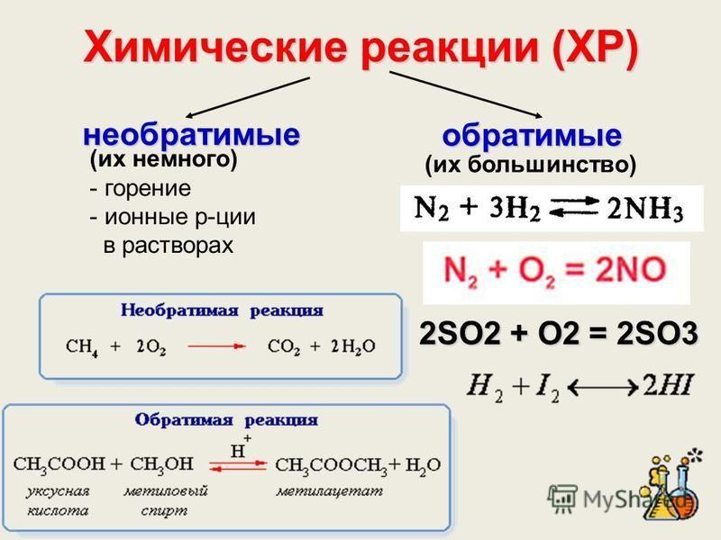 Химические реакции (ХР) необратимые обратимые (их большинство) (их немного) - горение - ионные рации в растворах 2SO2 + O2 = 2SO3