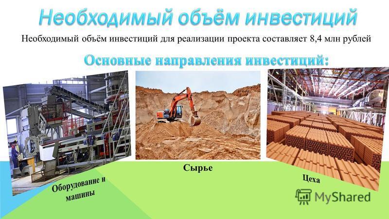 Сырье Необходимый объём инвестиций для реализации проекта составляет 8,4 млн рублей