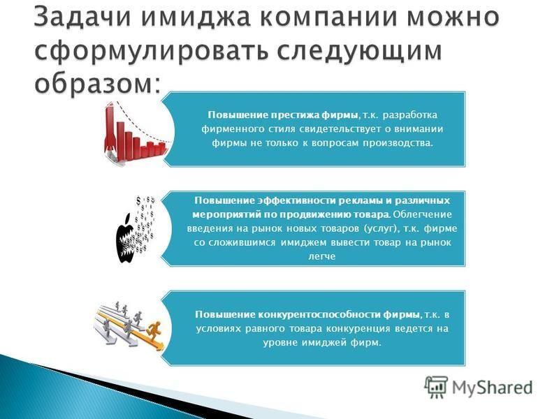 Повышение престижа фирмы, т.к. разработка фирменного стиля свидетельствует о внимании фирмы не только к вопросам производства. Повышение эффективности рекламы и различных мероприятий по продвижению товара. Облегчение введения на рынок новых товаров (