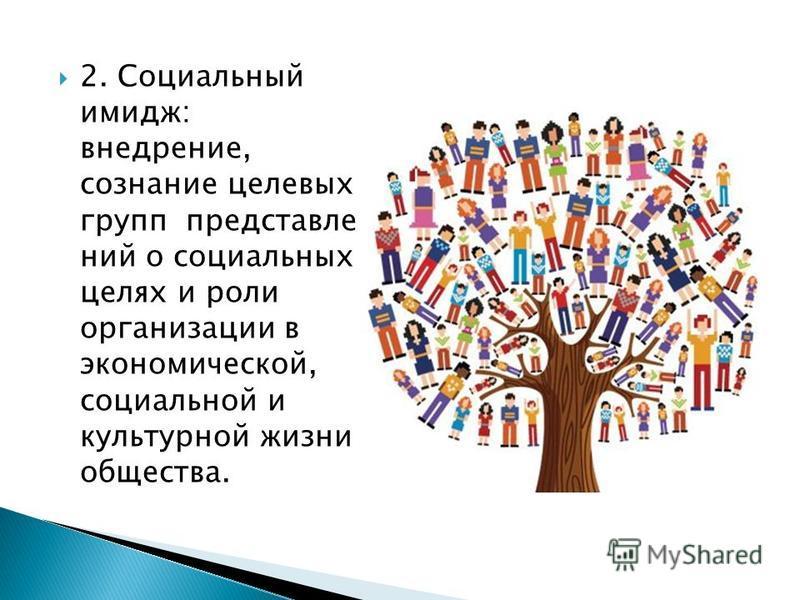 2. Социальный имидж: внедрение, сознание целевых групп представлений о социальных целях и роли организации в экономической, социальной и культурной жизни общества.