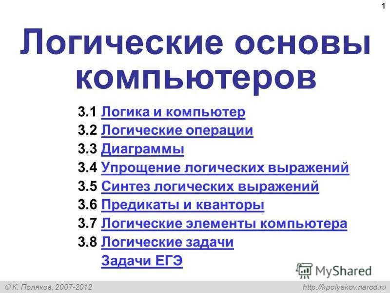 К. Поляков, 2007-2012 http://kpolyakov.narod.ru 1 Логические основы компьютеров 3.1 Логика и компьютер Логика и компьютер 3.2 Логические операции Логические операции 3.3 Диаграммы Диаграммы 3.4 Упрощение логических выражений Упрощение логических выра