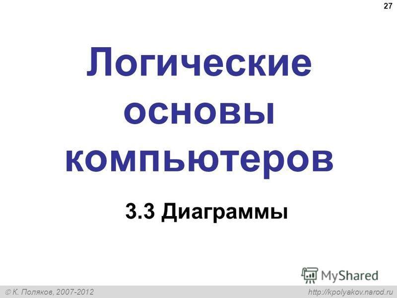 К. Поляков, 2007-2012 http://kpolyakov.narod.ru 27 Логические основы компьютеров 3.3 Диаграммы