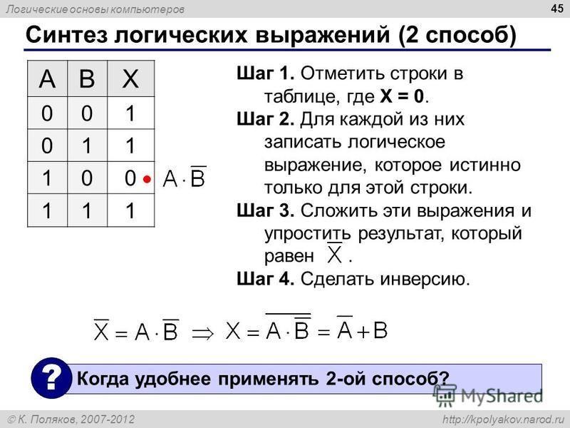 Логические основы компьютеров К. Поляков, 2007-2012 http://kpolyakov.narod.ru Синтез логических выражений (2 способ) 45 ABX 001 011 100 111 Шаг 1. Отметить строки в таблице, где X = 0. Шаг 2. Для каждой из них записать логическое выражение, которое и