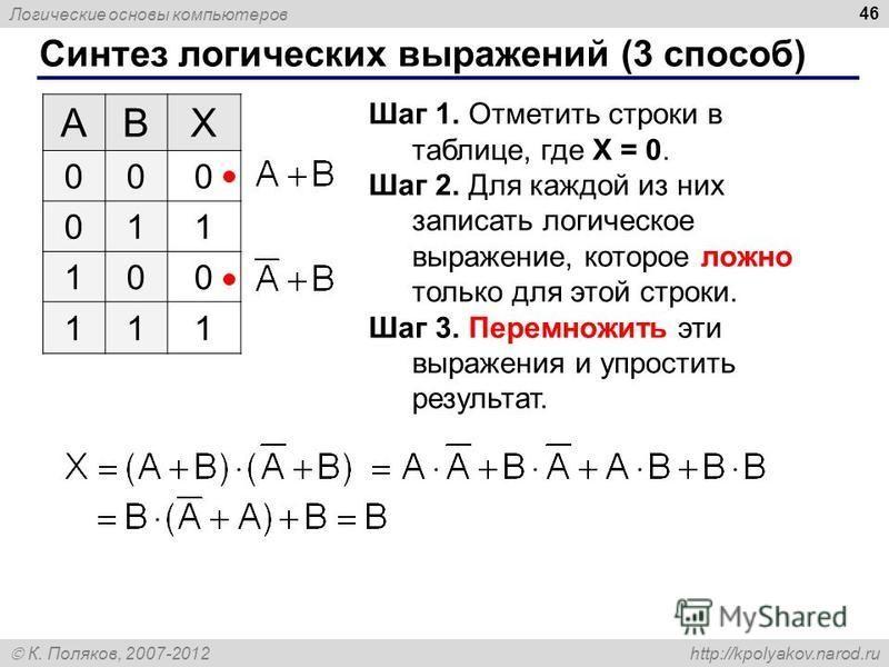 Логические основы компьютеров К. Поляков, 2007-2012 http://kpolyakov.narod.ru Синтез логических выражений (3 способ) 46 ABX 000 011 100 111 Шаг 1. Отметить строки в таблице, где X = 0. Шаг 2. Для каждой из них записать логическое выражение, которое л