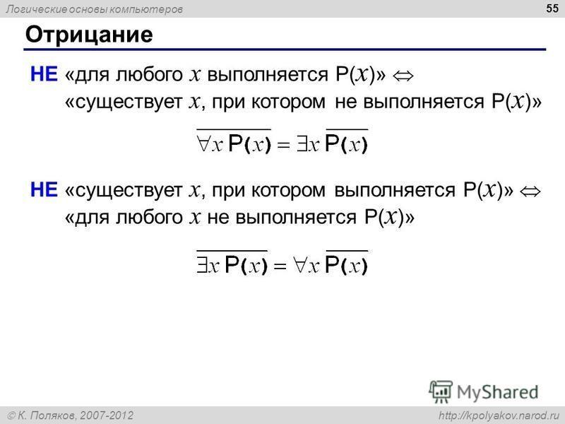 Логические основы компьютеров К. Поляков, 2007-2012 http://kpolyakov.narod.ru Отрицание 55 НЕ «для любого x выполняется P( x )» «существует x, при котором не выполняется P( x )» НЕ «существует x, при котором выполняется P( x )» «для любого x не выпол