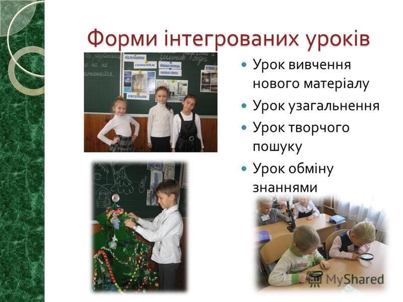 Форми інтегрованих уроків Урок вивчення нового матеріалу Урок узагальнення Урок творчого пошуку Урок обміну знаннями