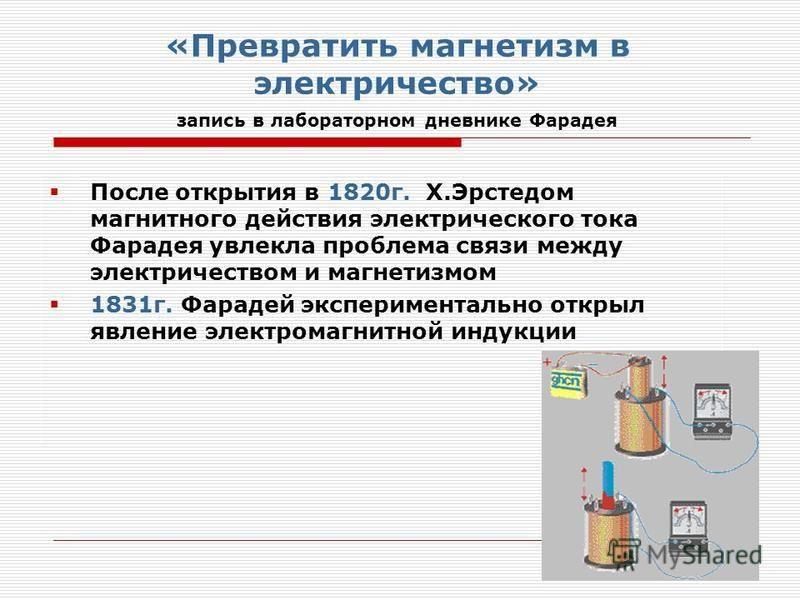 «Превратить магнетизм в электричество» запись в лабораторном дневнике Фарадея После открытия в 1820 г. Х.Эрстедом магнитного действия электрического тока Фарадея увлекла проблема связи между электричеством и магнетизмом 1831 г. Фарадей эксперименталь