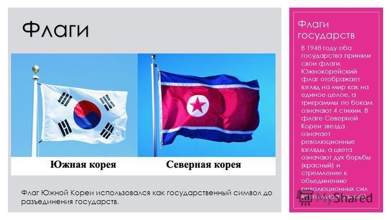 Флаги государств В 1948 году оба государства приняли свои флаги. Южнокорейский флаг отображает взгляд на мир как на единое целое, а триграммы по бокам означают 4 стихии. В флаге Северной Кореи звезда означает революционные взгляды, а цвета означают д