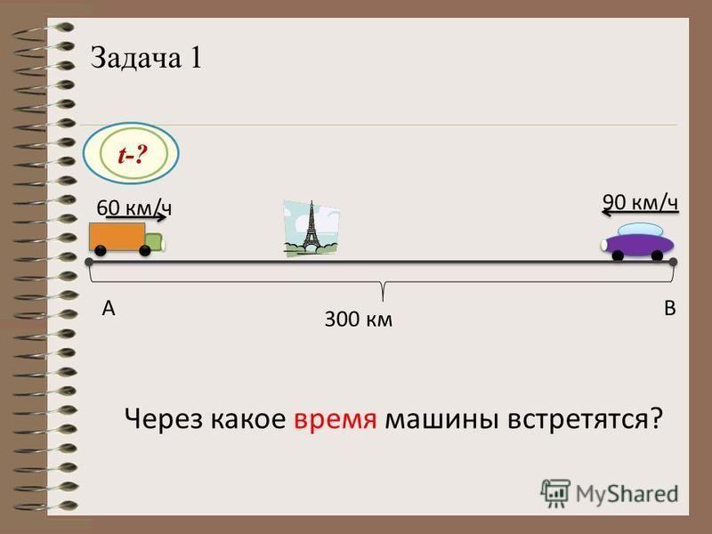 Задача 1 АВ 300 км 90 км/ч t-? Через какое время машины встретятся? 60 км/ч