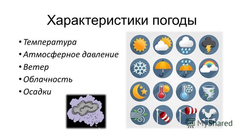 Характеристики погоды Температура Атмосферное давление Ветер Облачность Осадки