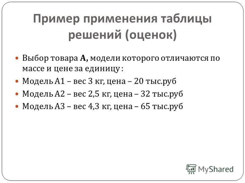 Пример применения таблицы решений ( оценок ) Выбор товара А, модели которого отличаются по массе и цене за единицу : Модель А 1 – вес 3 кг, цена – 20 тыс. руб Модель А 2 – вес 2,5 кг, цена – 32 тыс. руб Модель А 3 – вес 4,3 кг, цена – 65 тыс. руб