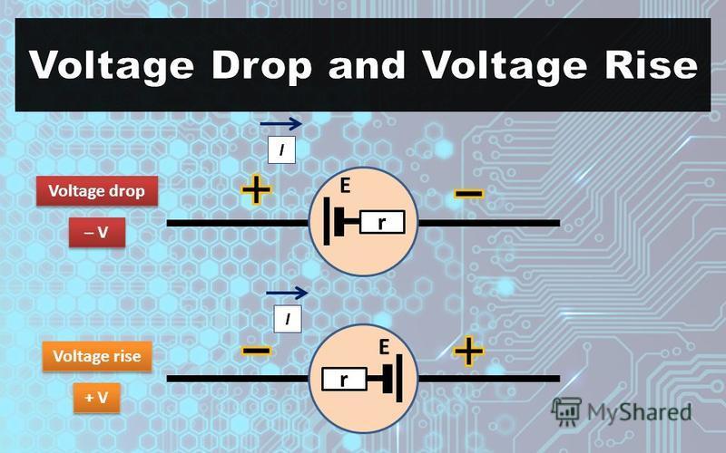 I I Voltage drop – V Voltage rise + V r E r E