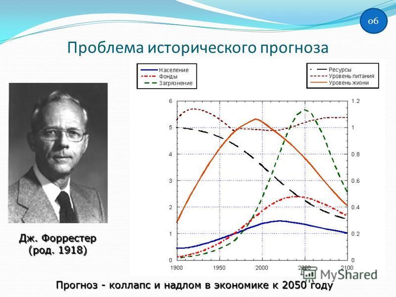 Проблема исторического прогноза Прогноз - коллапс и надлом в экономике к 2050 году Дж. Форрестер (род. 1918) 0606