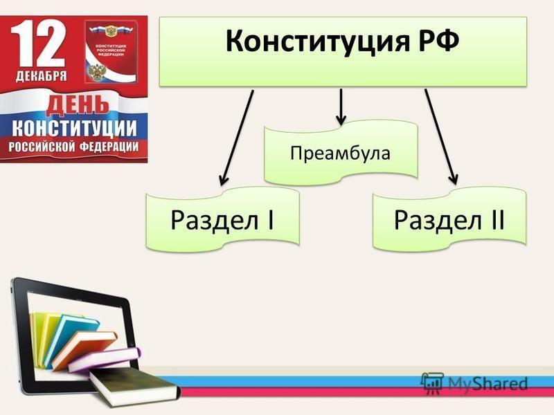 Конституция РФ Раздел I Преамбула Раздел II