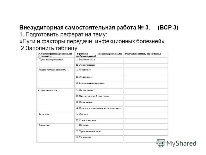 Внеаудиторная самостоятельная работа 3. (ВСР 3) 1. Подготовить реферат на тему: «Пути и факторы передачи инфекционных болезней» 2. Заполнить таблицу
