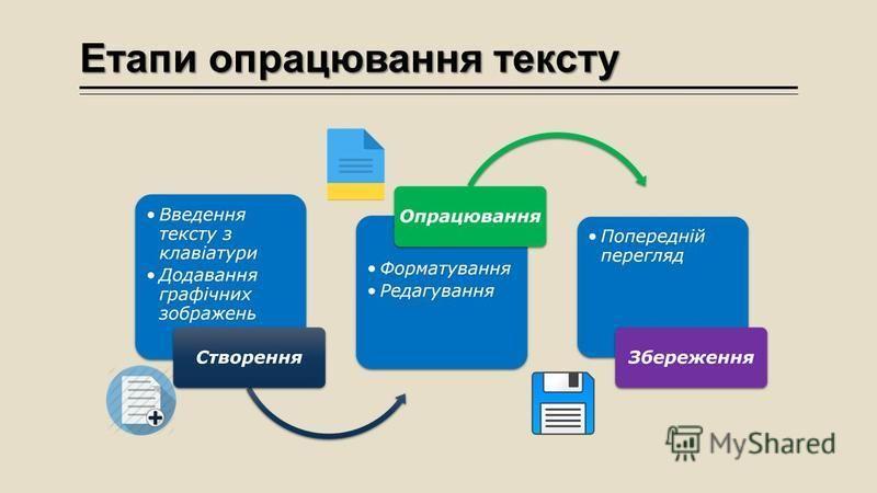 Етапи опрацювання тексту