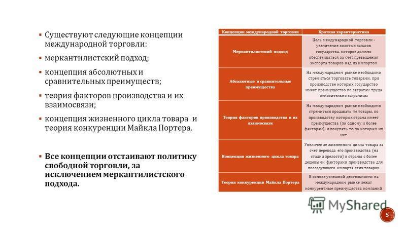 Существуют следующие концепции международной торговли : меркантилистский подход ; концепция абсолютных и сравнительных преимуществ ; теория факторов производства и их взаимосвязи ; концепция жизненного цикла товара и теория конкуренции Майкла Портера