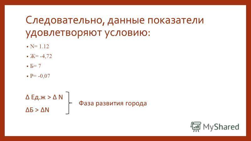 Следовательно, данные показатели удовлетворяют условию: N= 1.12 Ж= -4,72 Б= 7 Р= -0,07 Δ Ед.ж > Δ N ΔБ > ΔN Фаза развития города