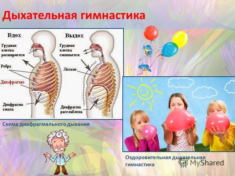 Дыхательная гимнастика Схема диафрагмального дыхания Оздоровительная дыхательная гимнастика