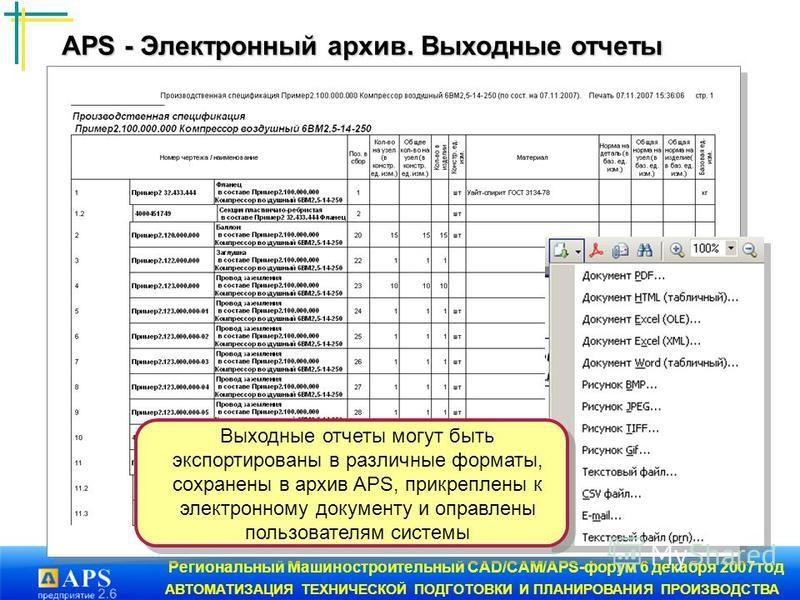 Региональный Машиностроительный CAD/CAM/APS-форум 6 декабря 2007 год АВТОМАТИЗАЦИЯ ТЕХНИЧЕСКОЙ ПОДГОТОВКИ И ПЛАНИРОВАНИЯ ПРОИЗВОДСТВА APS - Электронный архив. Выходные отчеты Выходные отчеты могут быть экспортированы в различные форматы, сохранены в