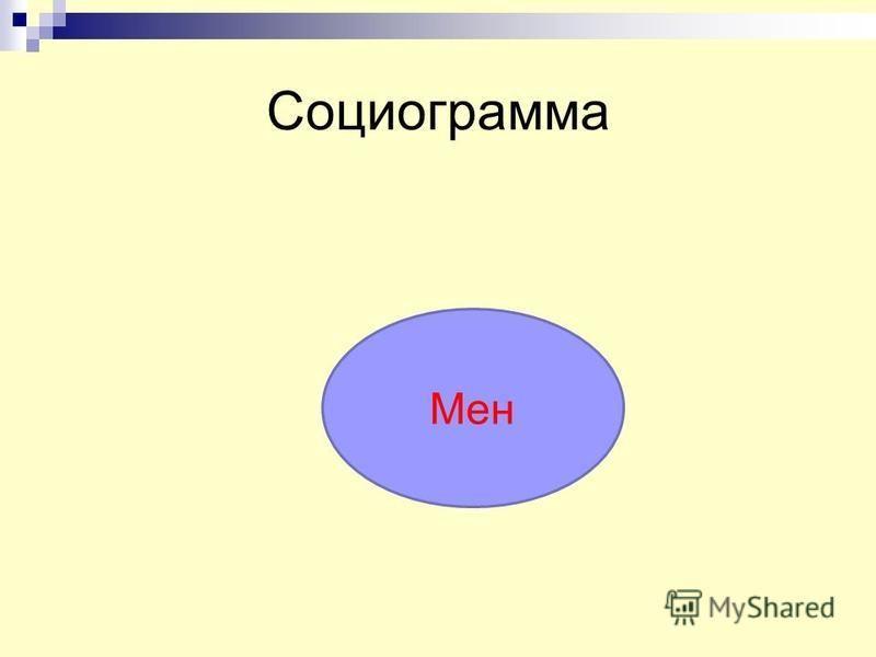 Социограмма Мен