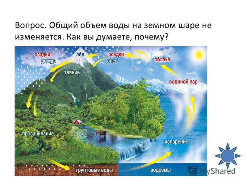 Вопрос. Общий объем воды на земном шаре не изменяется. Как вы думаете, почему?