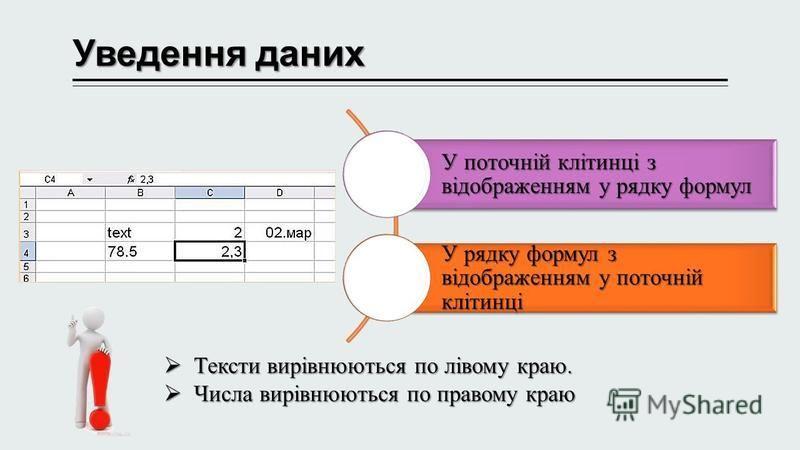 Уведення даних У поточній клітинці з відображенням у рядку формул У рядку формул з відображенням у поточній клітинці Тексти вирівнюються по лівому краю. Тексти вирівнюються по лівому краю. Числа вирівнюються по правому краю Числа вирівнюються по прав