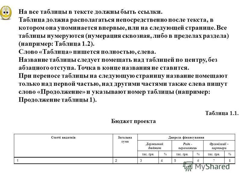 На все таблицы в тексте должны быть ссылки. Таблица должна располагаться непосредственно после текста, в котором она упоминается впервые, или на следующей странице. Все таблицы нумеруются (нумерация сквозная, либо в пределах раздела) (например: Табли