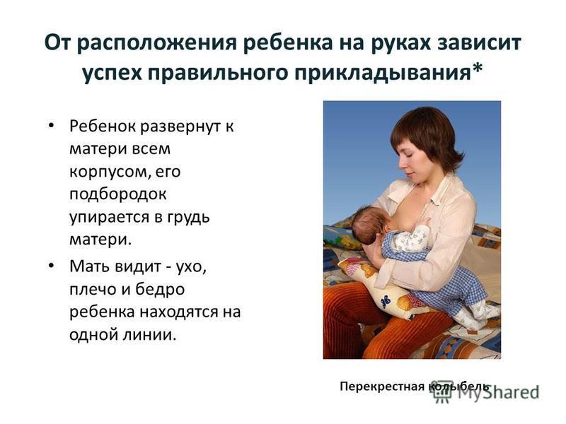 От расположения ребенка на руках зависит успех правильного прикладывания* Ребенок развернут к матери всем корпусом, его подбородок упирается в грудь матери. Мать видит - ухо, плечо и бедро ребенка находятся на одной линии. Перекрестная колыбель