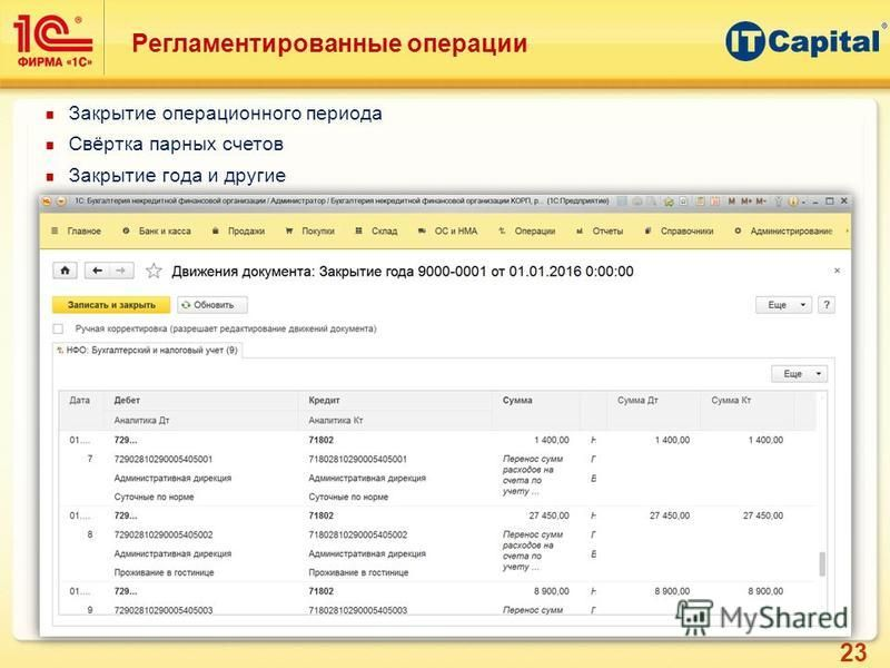 23 Регламентированные операции Закрытие операционного периода Свёртка парных счетов Закрытие года и другие
