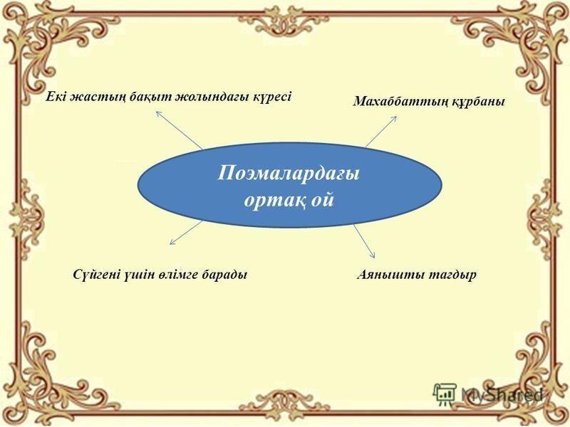Поэмалардағы ортақ ой Екі жестың бақыт жолындағы күресі Махаббаттың құрбаны Аянышты тағдырСүйгені үшін өлімге барады