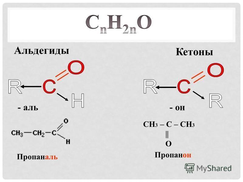 Альдегиды Кетоны - аль- он СН 3 – С – СН 3 || O Пропаналь Пропанон