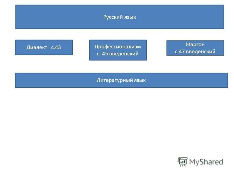 Русский язык Диалект с.43 Литературный язык Профессионализм с. 45 введенский Жаргон с 47 введенский