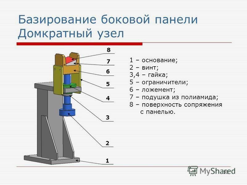 10 Базирование боковой панели Домкратный узел 1 2 3 4 5 6 7 8 1 – основание; 2 – винт; 3,4 – гайка; 5 – ограничители; 6 – ложемент; 7 – подушка из полиамида; 8 – поверхность сопряжения с панелью.