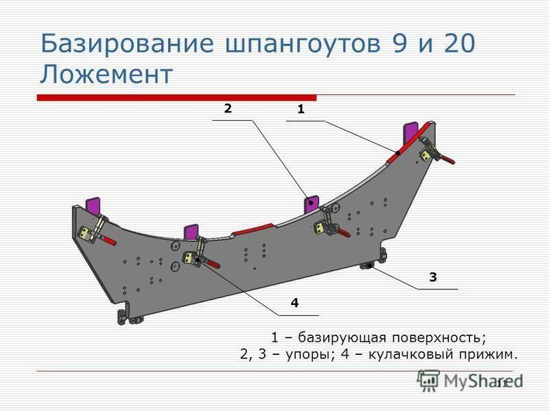 11 Базирование шпангоутов 9 и 20 Ложемент 1 2 3 4 1 – базирующая поверхность; 2, 3 – упоры; 4 – кулачковый прижим.