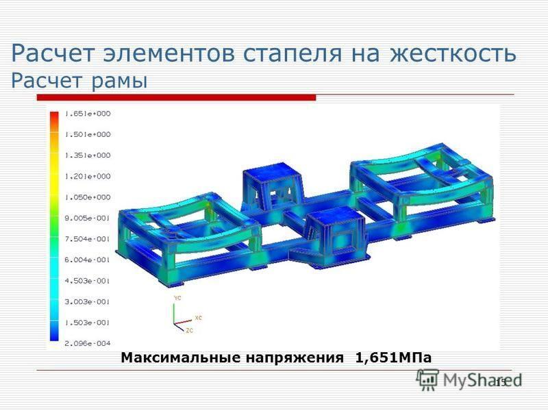 15 Расчет элементов стапеля на жесткость Расчет рамы Максимальные напряжения 1,651МПа